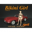 American Diorama 38168 Bikini Girl April 1:18 Figur 1/1000